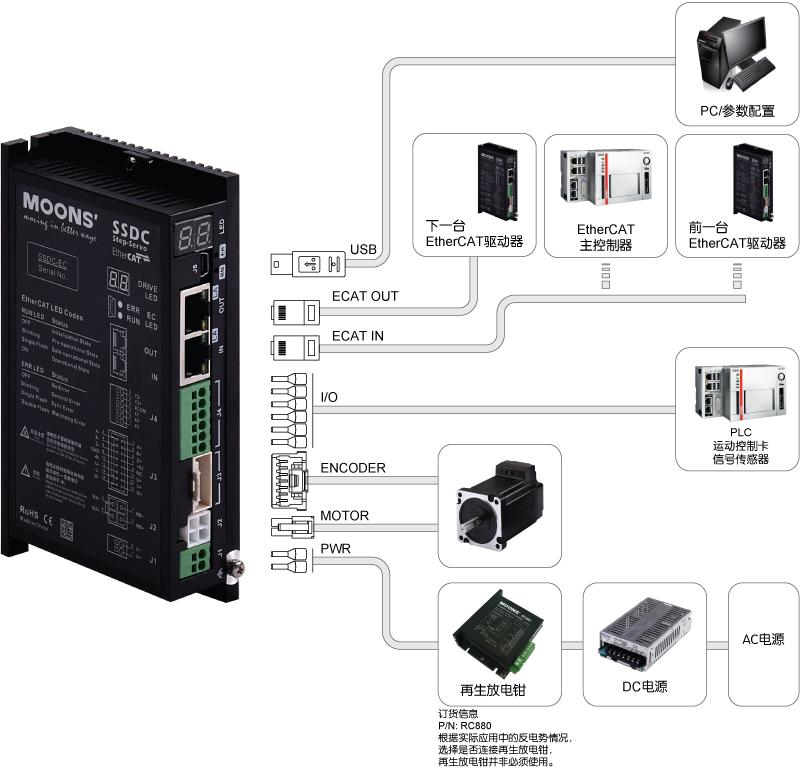 SSDC,步进伺服驱动器,步进伺服,全闭环步进伺服