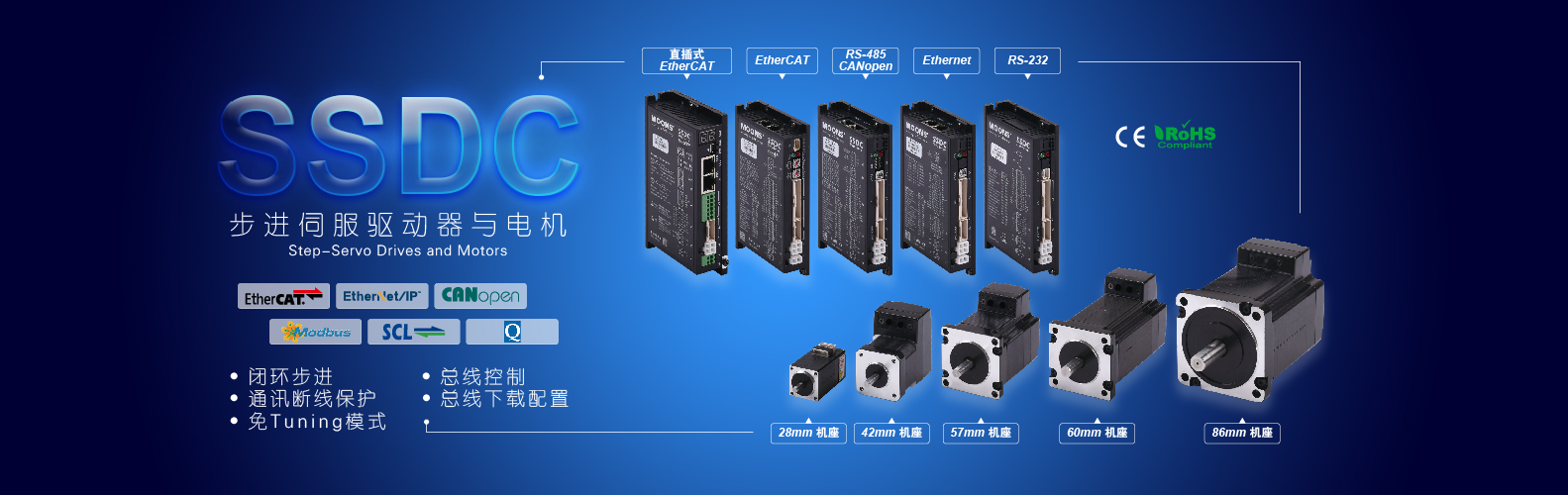 SSDC系列步进伺服驱动器与电机