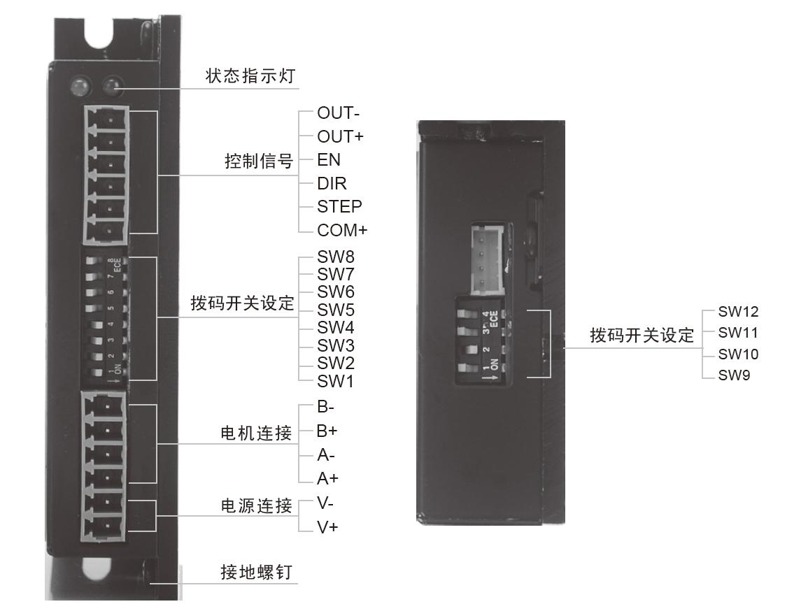 SR2-PLUS 步进驱动器接口示意图