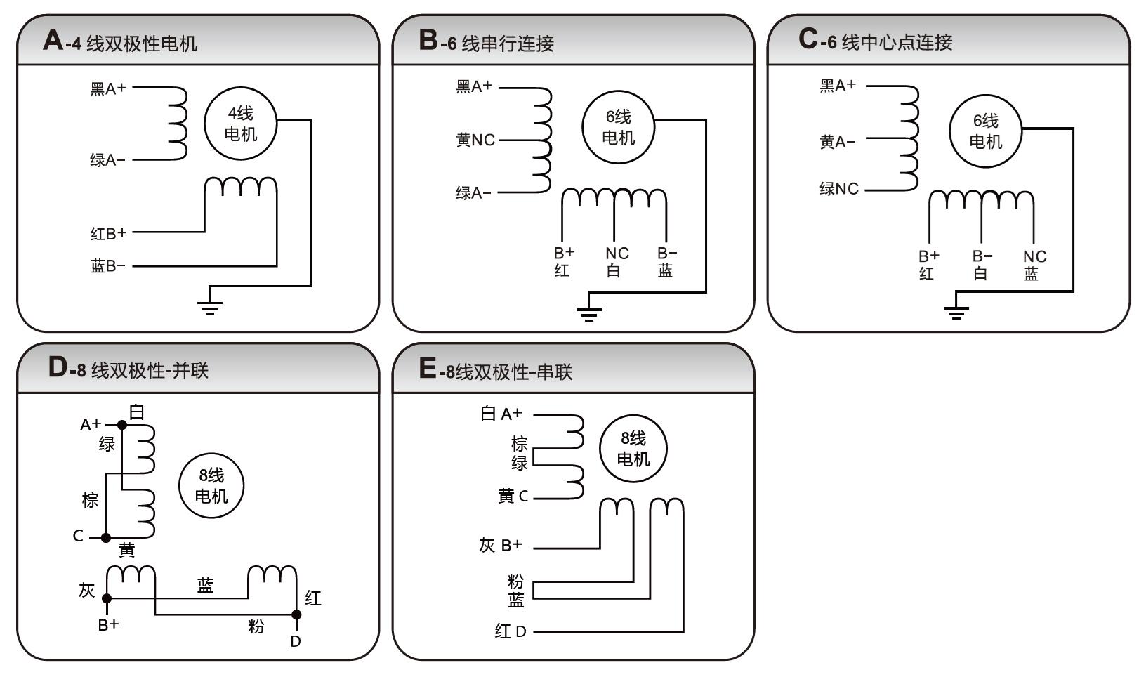 电机与驱动器连接