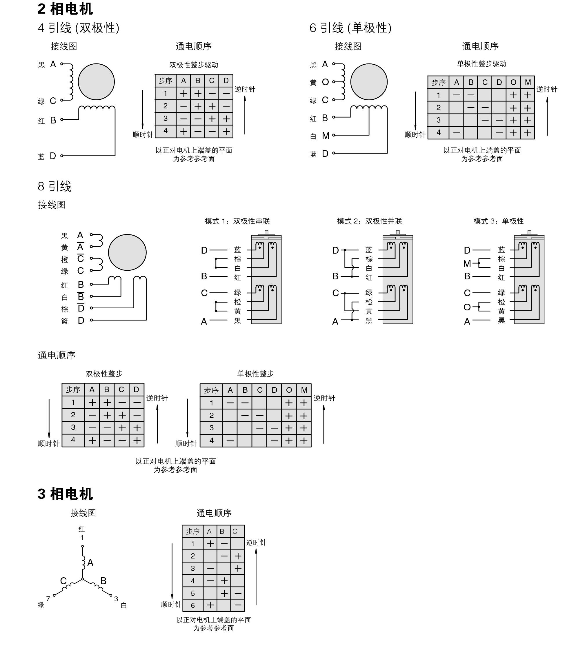 电机接线图和励磁原理图