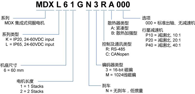 MDX,伺服系统,集成式伺服电机,集成式电机